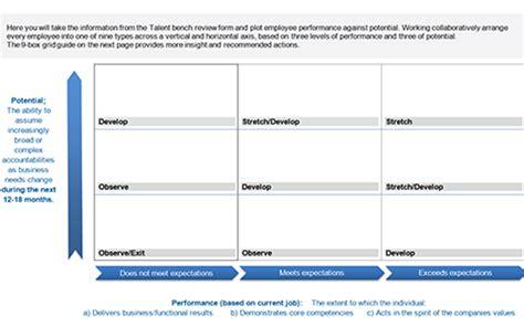 Succession Planning Templates Resources Succession Planning Template For Employees