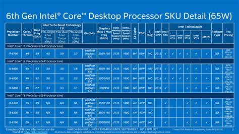 list of best processors processor lists and conclusions the intel skylake mobile