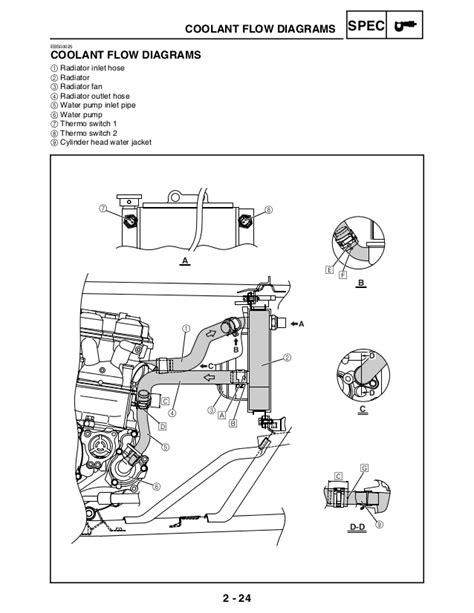 04 Yfz 450 Wiring Diagram 2004 Yfz 450 Wiring Harness | Jzgreentown.com
