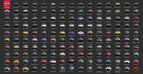 nissan gran turismo there have been 148 nissan cars in gran turismo the news