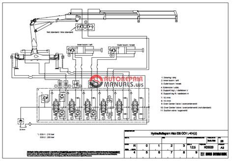 versalift wiring diagrams altec wiring diagram wiring