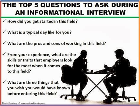 top 5 interview questions to ask in a job interview youtube