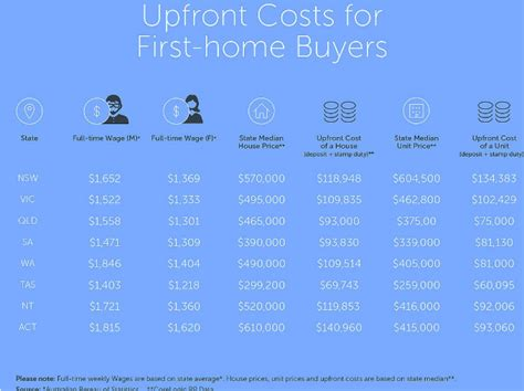 How Much Money Upfront To Buy A House 28 Images