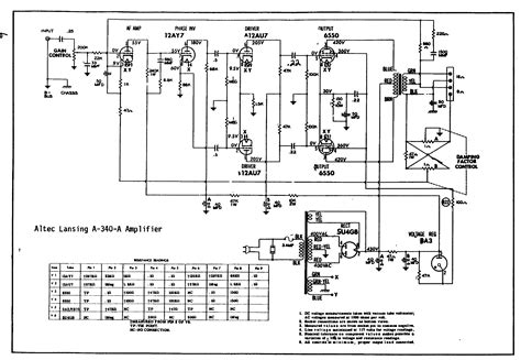 definition of layout diagram altec wiring diagram wiring diagrams repair wiring scheme