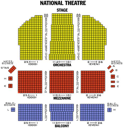 national theatre seating chart national theater seating