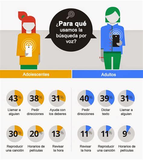 preguntas a google voice esto es google un estudio reciente sobre el uso de la voz