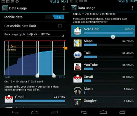 android data data usage on android for each app or all with ics