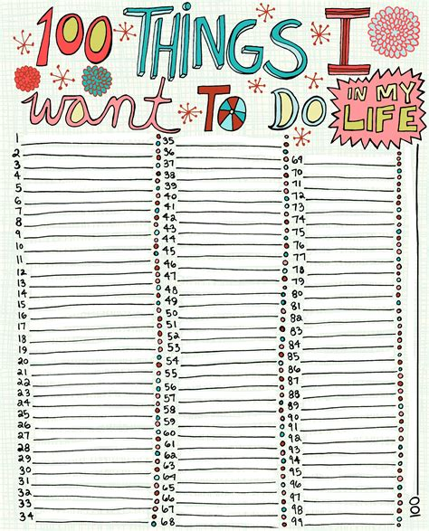 100 writing prompts inspired by social media books 100 things i want to do in my great for journaling