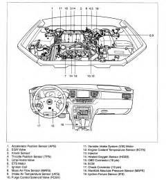 2004 kia 2 7 engine diagrams 2004 wirning diagrams