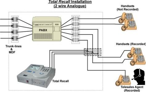 pbx wiring diagram rj45 wiring diagram cairearts