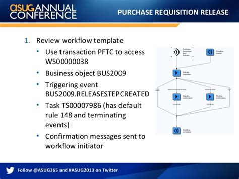 sap purchase requisition workflow purchase workflow 28 images need to the po but no