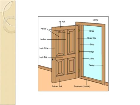 Door Size Good Standard Door Dimensions Single Door Size Normal Interior Door Size