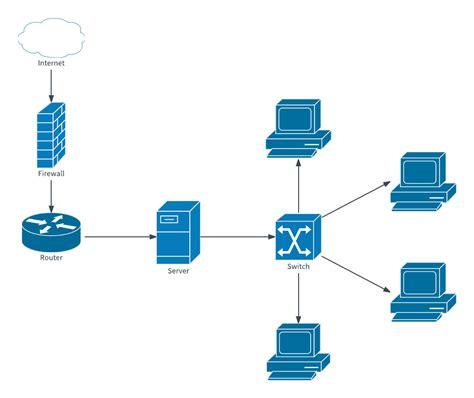 server diagram exles wiring diagram with description
