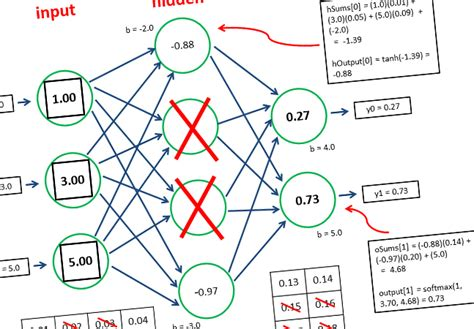 excel neural network how to implement a neural network