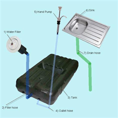Caravan Plumbing Diagram by Design Your Rv Or Caravan Plumbing System Caravans Plus