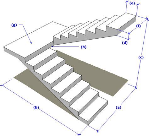 wallpaper untuk anak tangga macam macam konstruksi bangunan konstruksi tangga beton