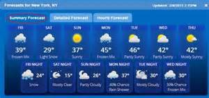 Weather Forcast Weather Window App To View Local Weather Conditions