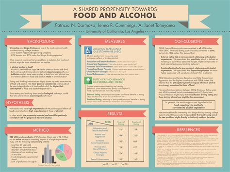 layout powerpoint poster scientific posters on behance