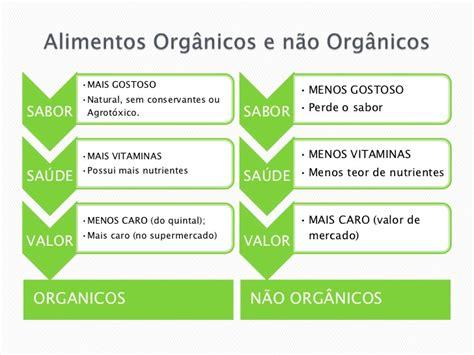 alimento organico alimentos org 226 nicos