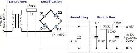 ac to dc converter schematic diagram ac dc converter schematic precision wave ac dc
