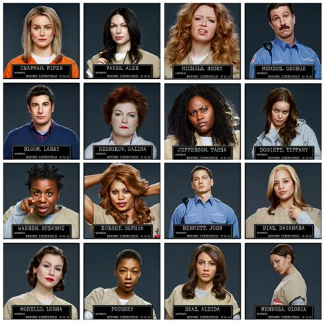 Who Is In Orange Is The New Black Ruby Rose   j ai regard 233 orange is the new black techartgeek