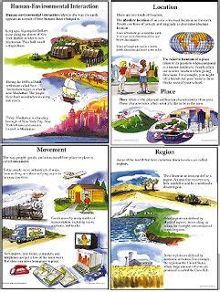 5 themes of geography central america 25 best ideas about world geography on pinterest world
