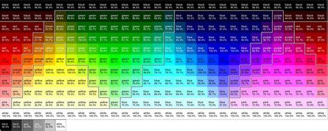 Purple Color Names by Chris Harrison Color Naming Experiment