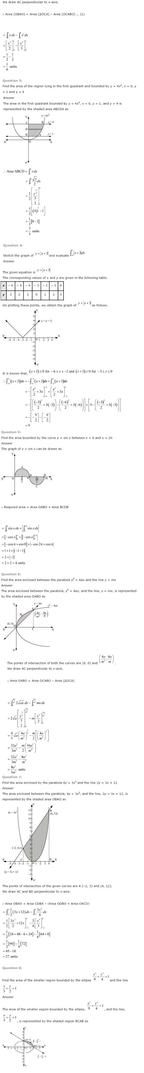 ncert solutions for class 12 maths chapter 8 application