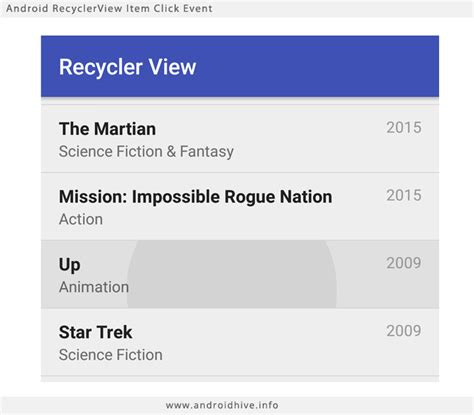 xamarin clickable layout android working with recyclerview