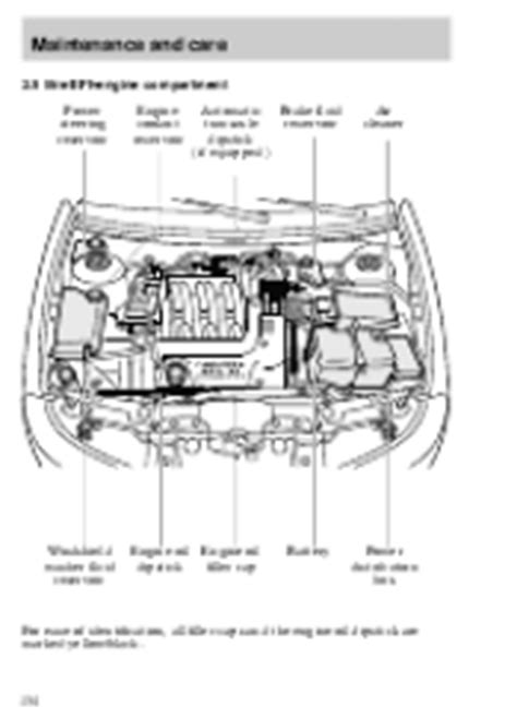 car repair manuals download 1996 ford contour windshield wipe control where is the clutch fluid reservoir on a 1998 ford contour 1998 ford contour support