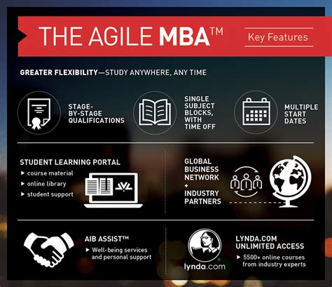 Is An Mba Worth It In Sales by Search Upload Your Resume Find Employment Careerone