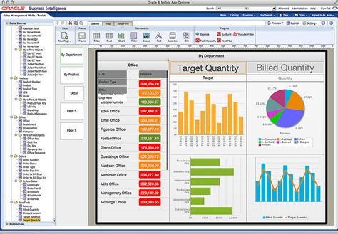 run web layout oracle reports making business intelligence mobile friendly neovera