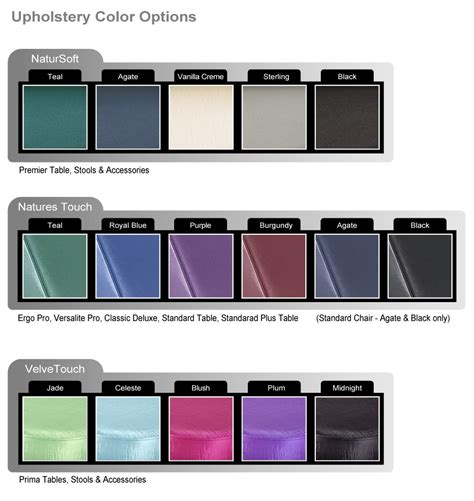 table upholstery for therapists upholstery color options
