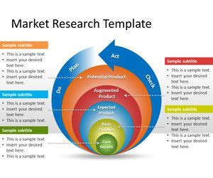 Free Market Research Powerpoint Template Free Powerpoint Templates Slidehunter Com Market Research Template