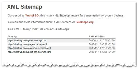 membuat file sitemap xml apa itu sitemap xml bagaimana cara membuat sitemap di