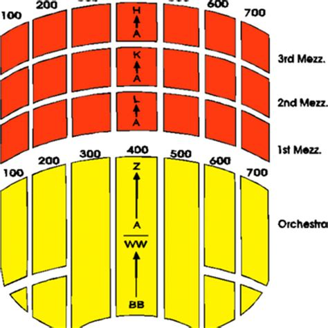 radio city seating plan radio city tickets radiocitymusic