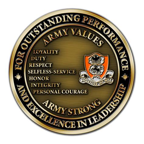 gallery wholesale challenge coins