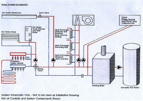 Hydronic Plumbing by Boiler Loop System Diagram Boiler Free Engine Image For