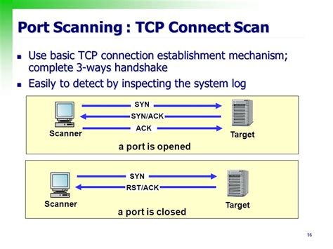 tcp ip scanner ip network scanning ppt