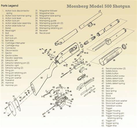 mossberg 500 parts diagram shotgunworld mossberg 500 maverick 88 pertaining to