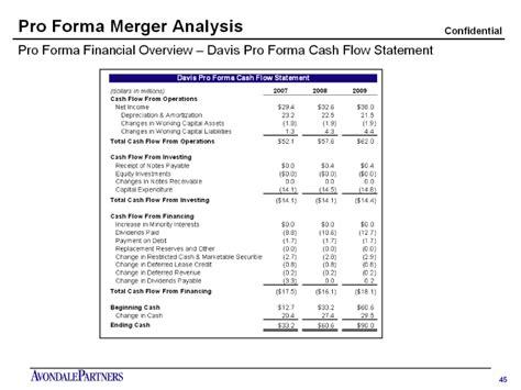 pro forma cash flow pro forma financial overview davis pro forma cash flow