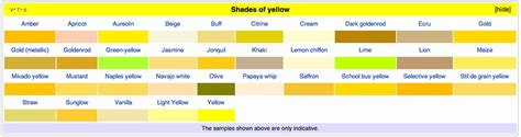 gold color names the color yellow a wide range of shades peachridge glass