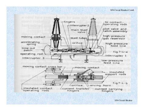 sf6 circuit breaker wiring diagram images wiring diagram