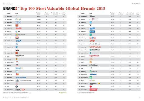 brandz top 100 most valuable brands 2015 report brandz top 100 most valuable global brands 2013