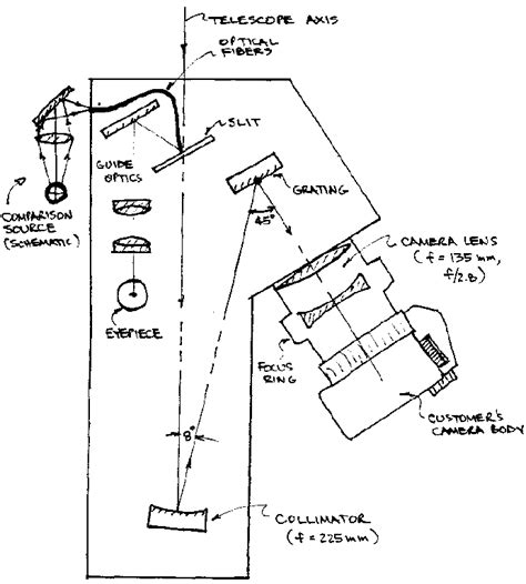 how a spectrophotometer works diagram how does it work
