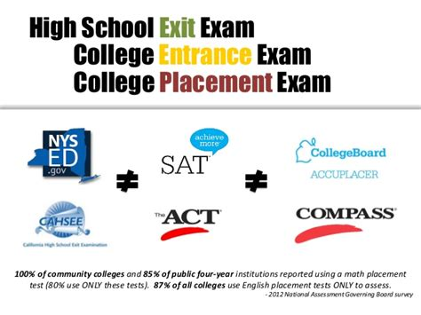placement test teaching to the real test college placement exams