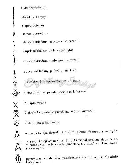 Oznaczenia graficzne | SzydełkowyŚwiat.pl