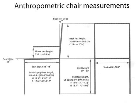 Chair Proportions by Space Requirements Images Frompo