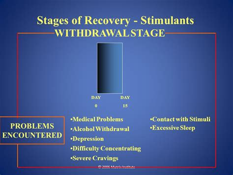 Depression During Detox by Matrix Institute On Addictions Ppt