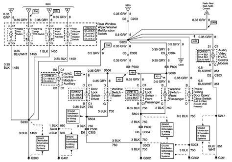 wiring diagram for 2004 chevy venture door locks get